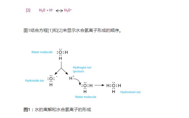 氢氧化钠和盐酸的反应